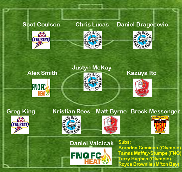 NPL Team of the Year
